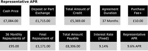 MT09 Repayments